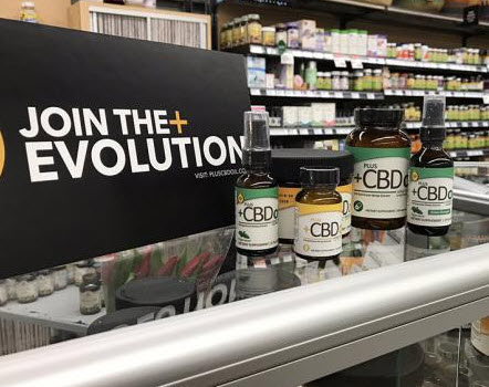 Your Own CBD Online Store
