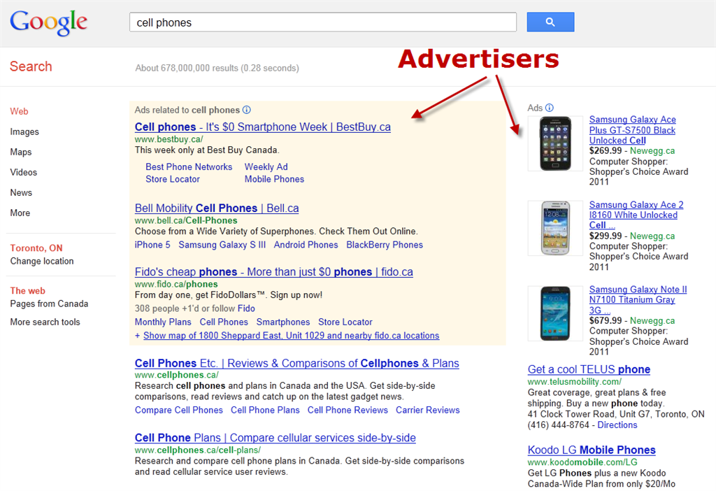 WHere to find advertisers